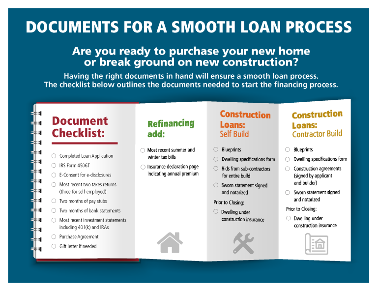 List of Documents for a Smooth Loan Process